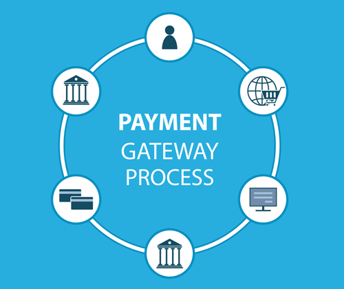 ACH Payment Gateway Advantages